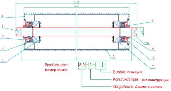 Устройство роликового конвейера конвейер фесто